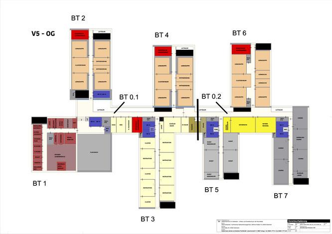 Das Obergeschoss (Abb.2)