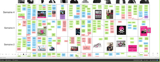 Tableau management visuel digital avec Klaxoon, exemple entreprise.