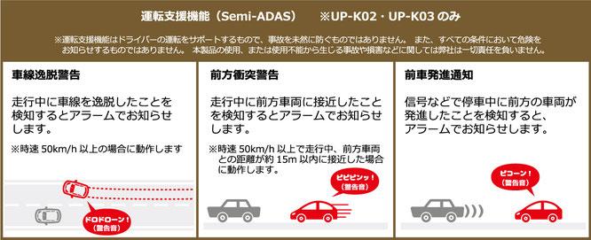 ドライブレコーダー ドラレコ 運転支援機能 Semi-ADAS
