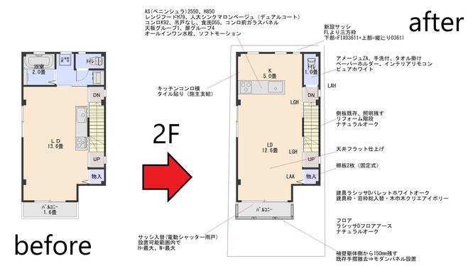 リフォーム,リノベーション,東大阪,不動産,住家,すみか,sumika