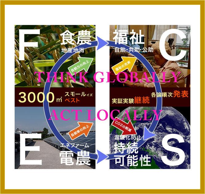 坂口光治の2014地方創生緊急提言