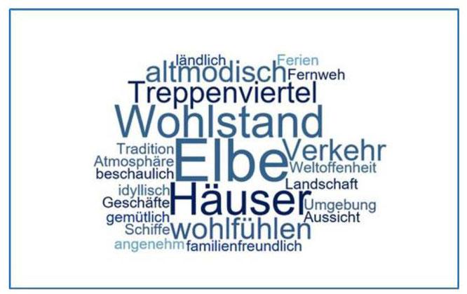 Abb.: Altmann, Jannis: Wordcloud der spontanen Bilder und Assoziationen. Analyse der Gästezufriedenheit in Blankenese als Grundlage für die Entwicklung einer Tourismusstrategie. Bachelorarbeit 2019.