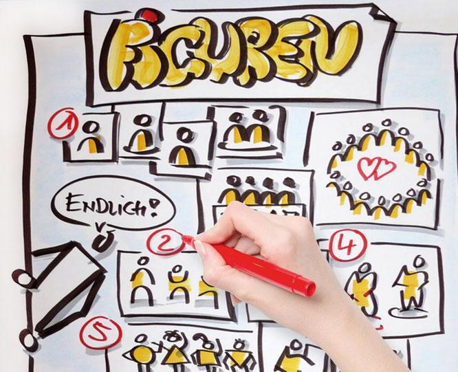 Hand die verschiedene Figuren visualisiert,  Visual Facilitation mit Hilfe von Bildern kommunizieren, Präsentationstechnik,Präsentation, lernen, Zeichnen, Bilder, Flipcharts, Pinnwände, Bilder bleiben besser im Kopf, Köln, Seminar, Workshop