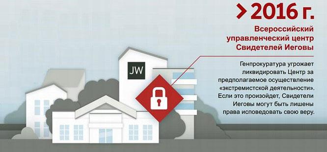 Иллюстрация из листовки, выпущенной ОСБ