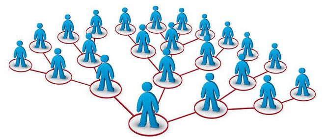 Принципы сетевого бизнеса просты: ты приводишь нового постоянного клиента