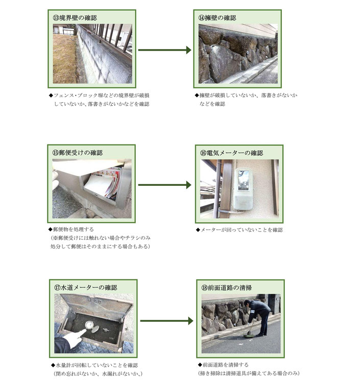 ライトプラン-空き家管理サービス作業手順⑬~⑱