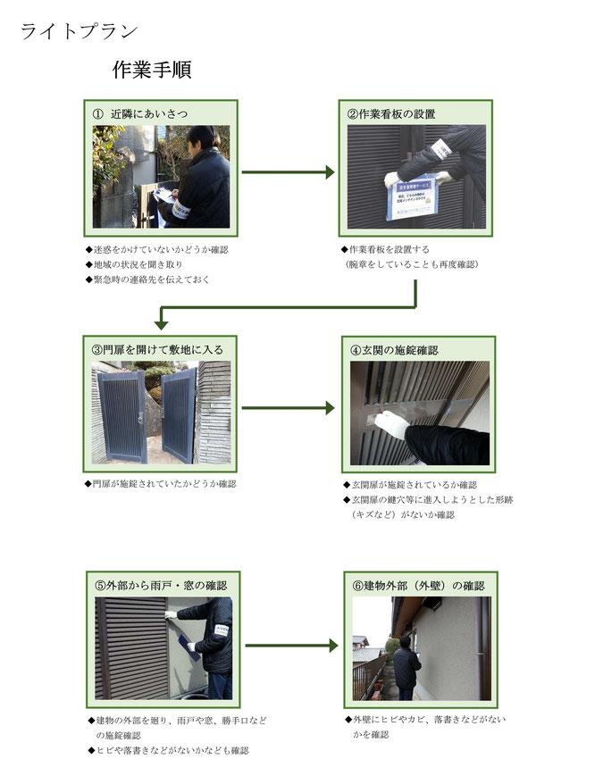 ライトプラン-空き家管理サービス作業手順①~⑥
