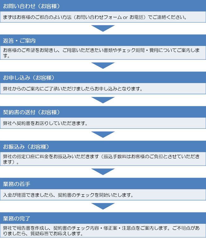 申込方法とサービスの流れ
