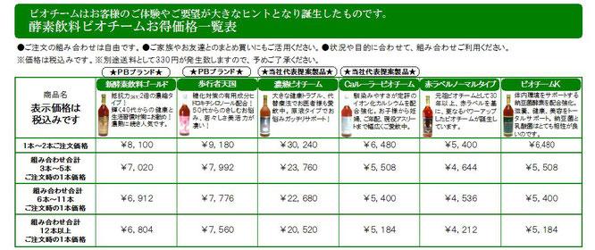 酵素ドリンクビオチーム価格表