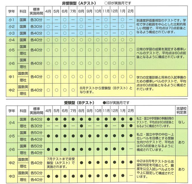 月例テスト予定表