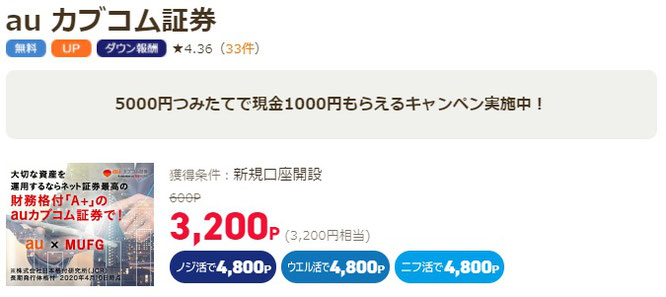 ポイ活サイト比較一覧ランキング1位で3,200円還元で稼げる