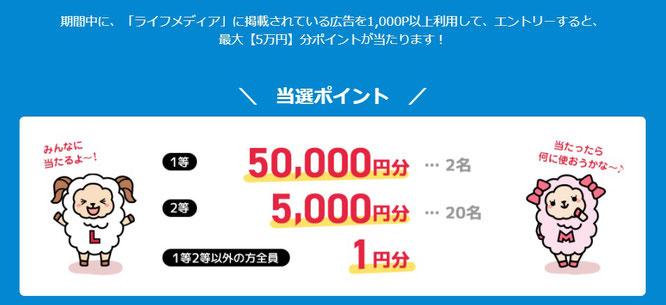 当選金額と当選本数で月収10万円