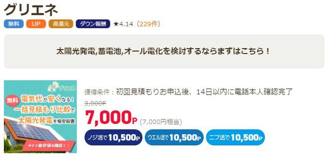 ポイ活サイトをうまく活用すれば7,000円稼げる