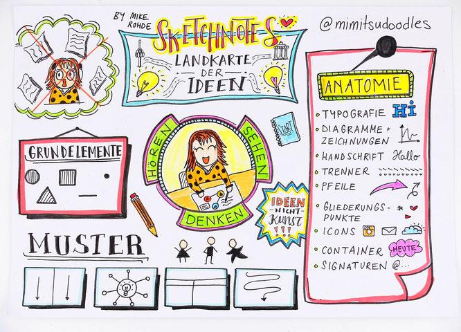 Sketchnote, Sketchnotes Bedeutung, Definition, Erklärung, How to sketchnote, Anleitung, Tutorial, Tipps Tricks