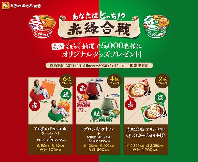 【東洋水産】マルちゃん 赤緑合戦!あなたはどっち!?キャンペーン