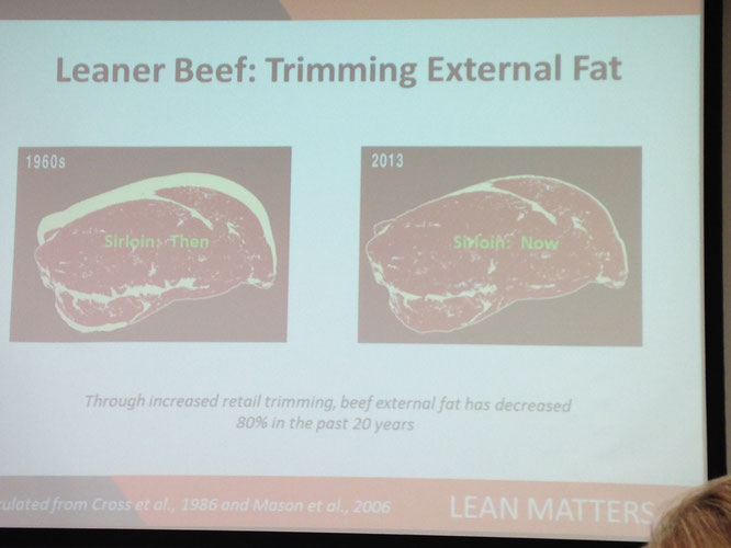 Our beef is leaner than ever....80% leaner than 20 years ago