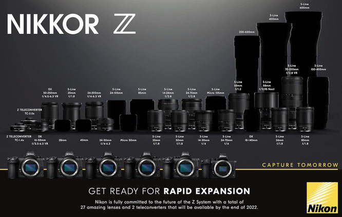 Nikon Z6 and z7 Objektivroadmap