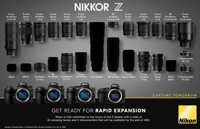 Nikon Z roadmap