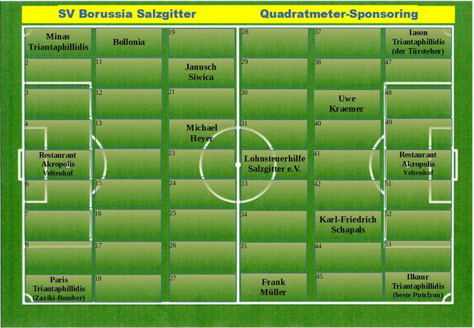 Quadratmeter-Sponsoring Feld 1