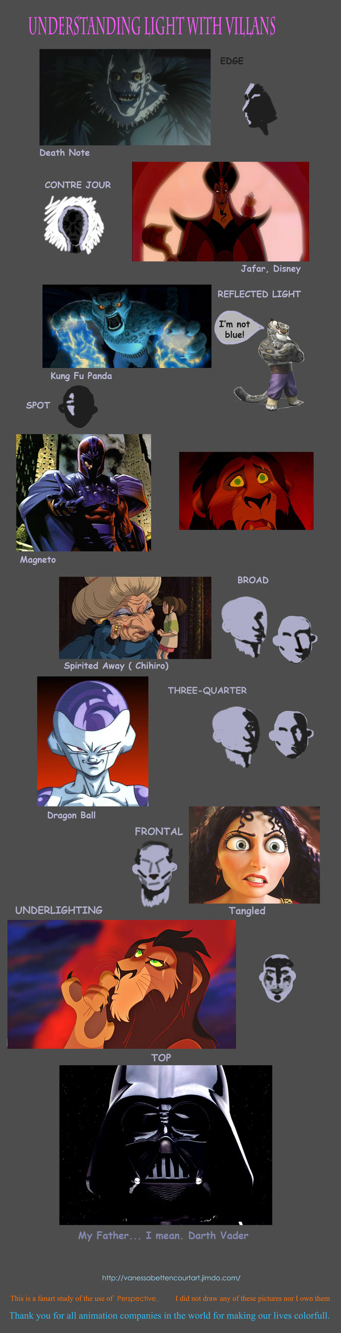 starwars best villains disney villains  light theory tutorial light pixarvillains  anime villains marvel villains