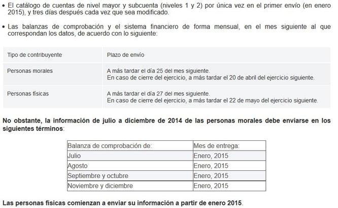 CLIC PARA VER  ENLACE DEL  SAT DONDE ACLARA PUNTOS DE RELEVANCIA DE LA CONTABILIDAD ELECTRÓNICA.