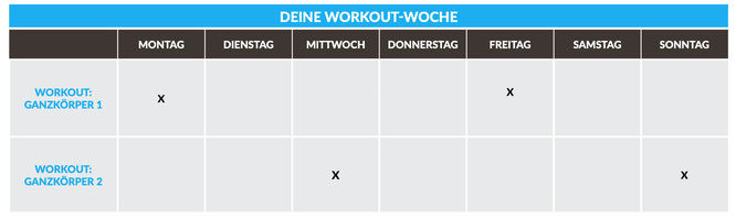 Trainingswoche