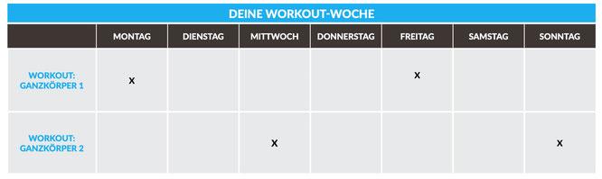 Trainingswoche