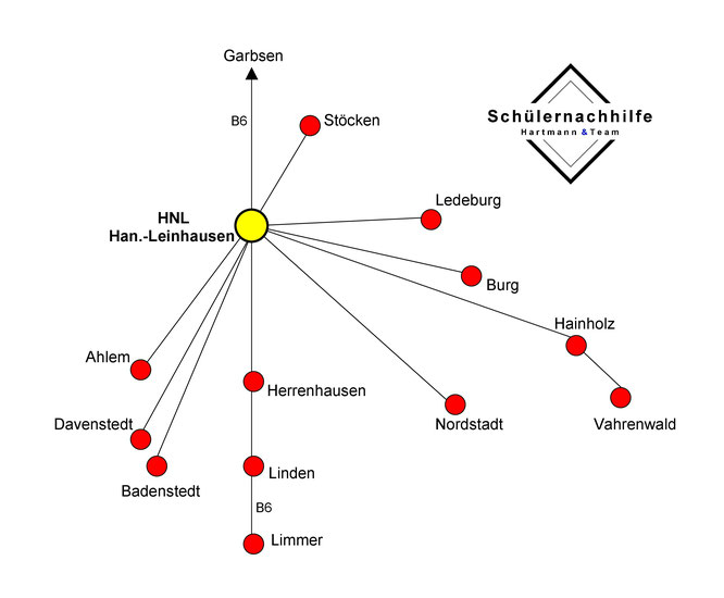 Karte mit Stadtteilen im Einzugsgebiet Hannover der Schülernachhilfe Hartmann & Team