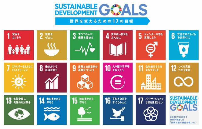 SDGsの17の目標を示すアイコン