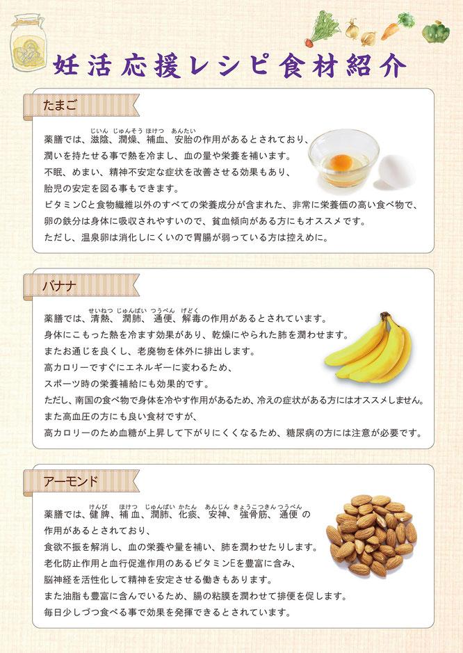 バナナマフィン 食材紹介