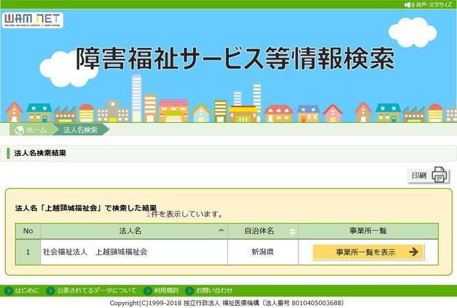障害福祉サービス等情報検索ウェブサイト(http://www.wam.go.jp/sfkohyoout/COP000201E00.do)より抜粋して作成