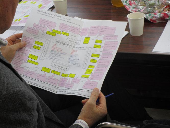 上越市社会福祉協議会頸城支所さんがまとめた「支え合いマップ」