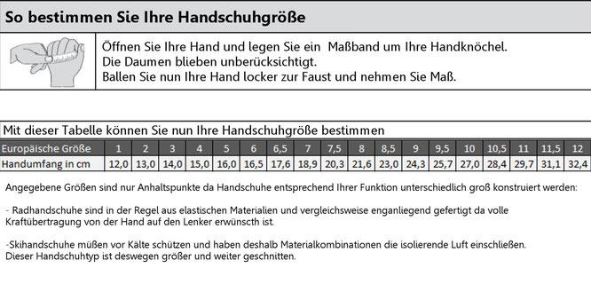 Roeckl Größentabell Handschuhe