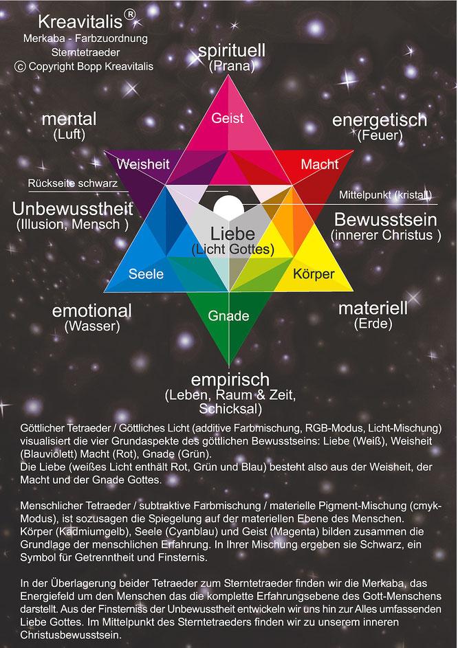Kreavitalis Farbstern, bewusstsein, Farbkreis spirituell