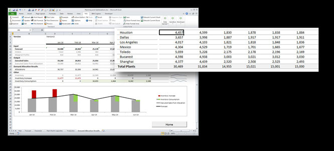 Anpassung der Produktionskapazitäten in IBM CPlex iLog