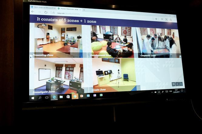 Die Lernzonen des Future Classroom Labs in Setubal