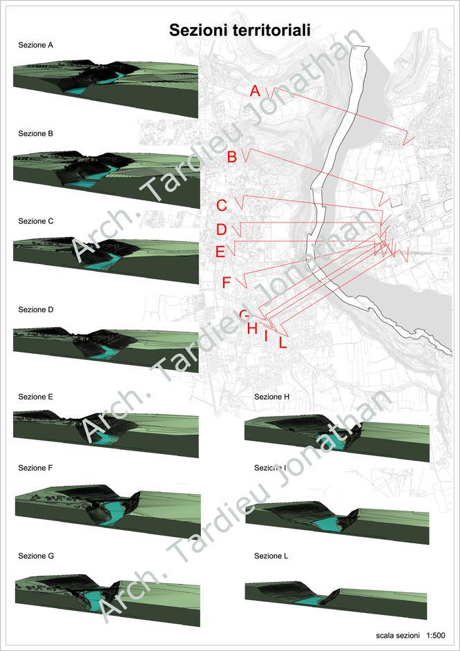 Sezioni territoriali area di progetto e dintorni (Scala 1:500)