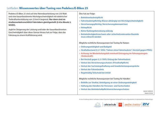 Leitfaden: Wissenswertes über Tuning von Pedelecs/E-Bikes 25