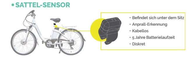B´Safe Airbag-System