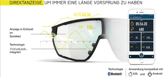 EVAD 1 - Eine Brille die den Sport verändert