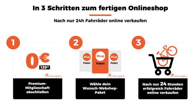 In 3 Schritten zum fertigen Online-Shop  - bike-angebot.de