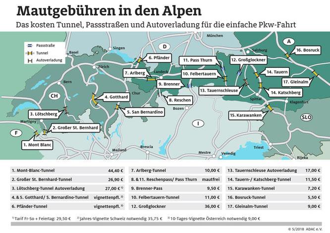 Mautkosten in den Alpen: viele Pässe und Tunnel kosten extra, Stand Mai / 2018 (Grafik: ADAC E. V.)