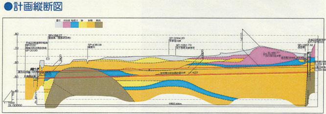 放水トンネル計画縦断図(北海道空知総合振興局 札幌建設管理部提供)