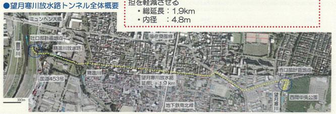 望月寒川放水路トンネル概要(北海道空知総合振興局 札幌建設管理部提供)