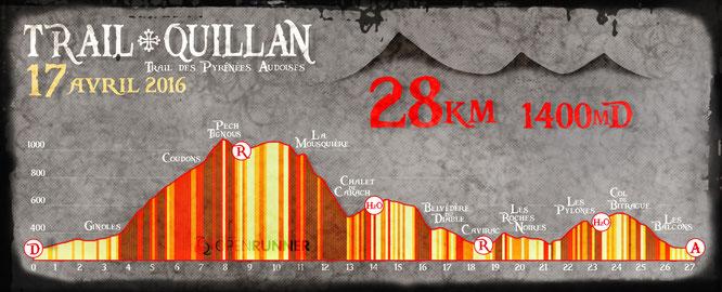 Trail Quillan 2016 - Profil du 28km
