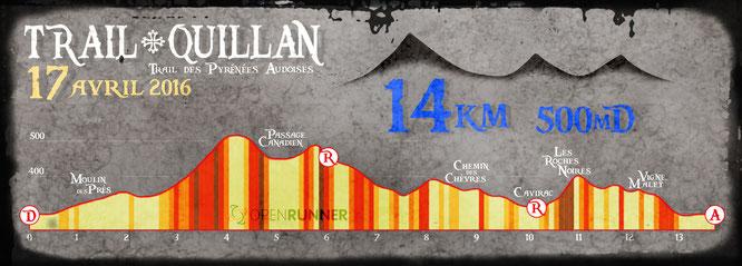 Trail Quillan 2016 - Profil 14km