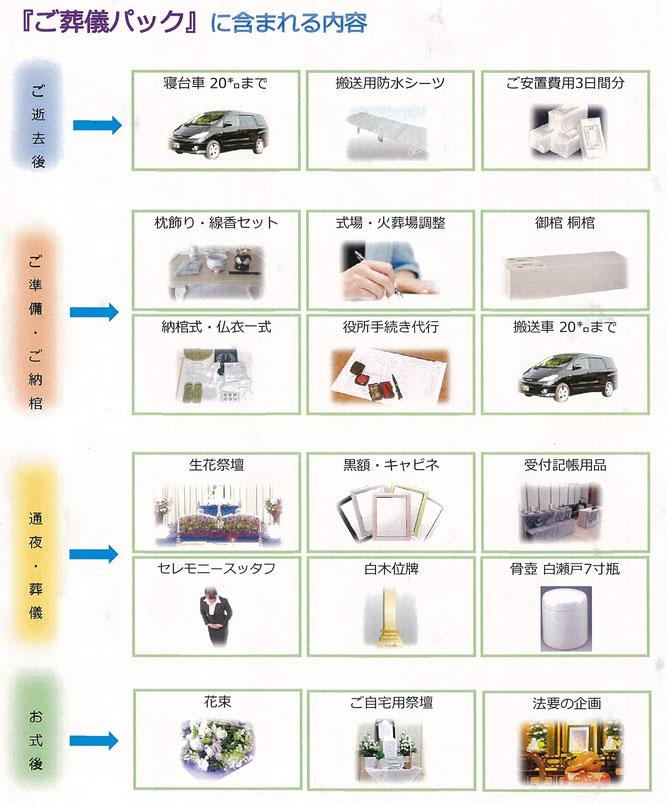 多摩福祉葬祭 ご葬儀パック 29万円