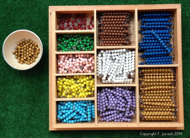 multiplikation, montessori