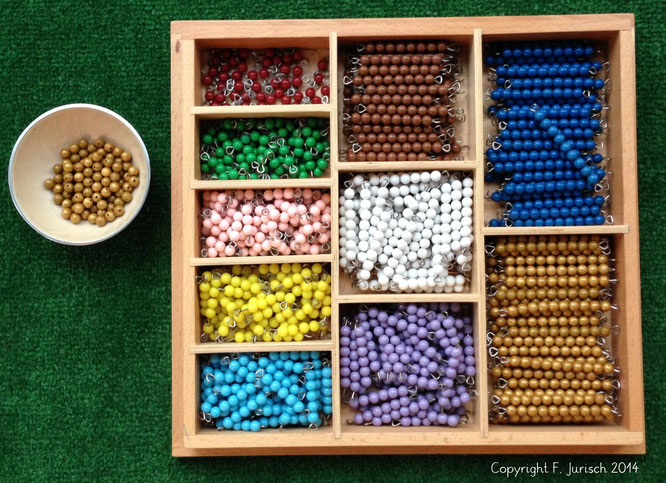 multiplikation, montessori
