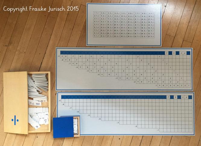 Material: gängiger Montessori-Verlag